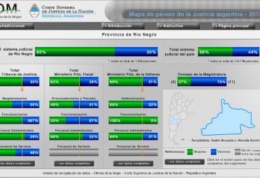 Mapa de Género de la Corte Suprema: en Río Negro, el 65 por ciento del Poder Judicial está integrado por mujeres